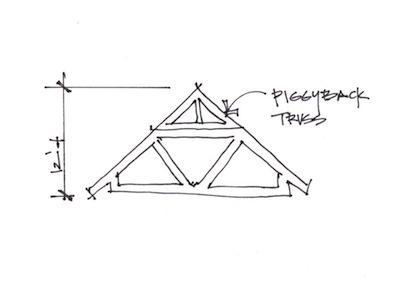 The Lean Designer Paying Too Much For Trusses Here Is A